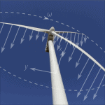 Wind Turbine Tower Design 11